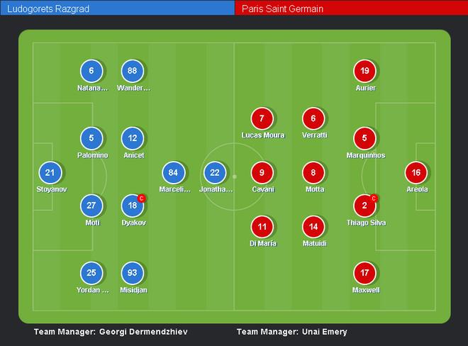 Arsenal thang de, PSG vat va loi nguoc dong truoc Ludogorets hinh anh 8