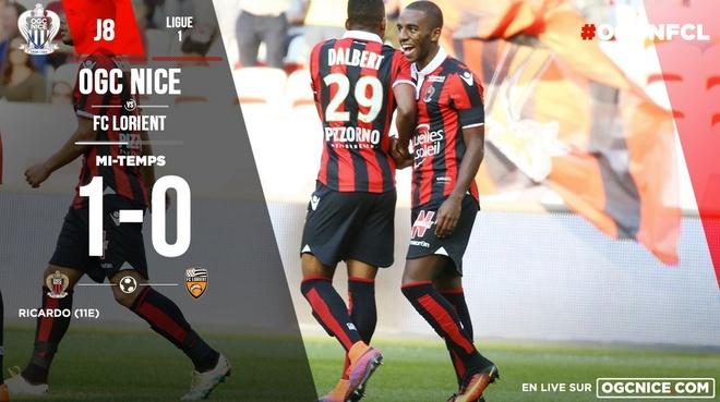 Balotelli lap sieu pham dua Nice tro lai so mot Ligue 1 hinh anh 14