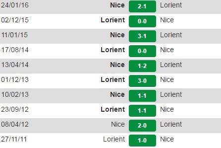 Balotelli lap sieu pham dua Nice tro lai so mot Ligue 1 hinh anh 3