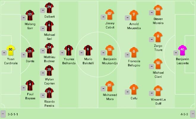 Balotelli lap sieu pham dua Nice tro lai so mot Ligue 1 hinh anh 9