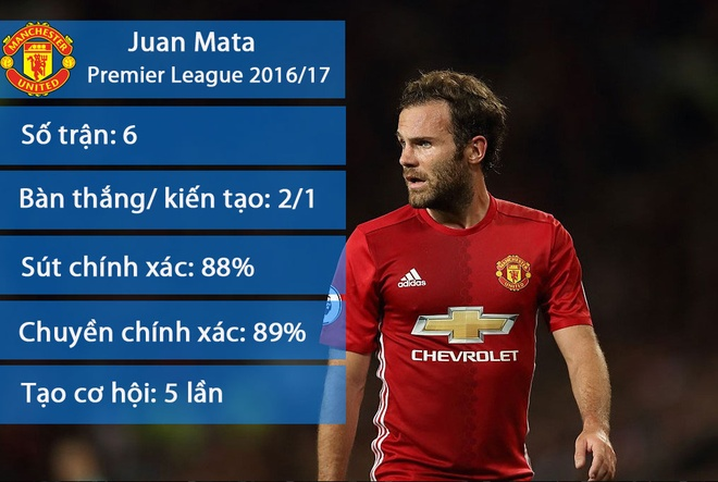 Mourinho mang mon qua bat ngo danh tang Juan Mata hinh anh 1