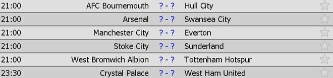 Da hong 2 qua 11 m, Man City bi Everton cam hoa 1-1 hinh anh 2