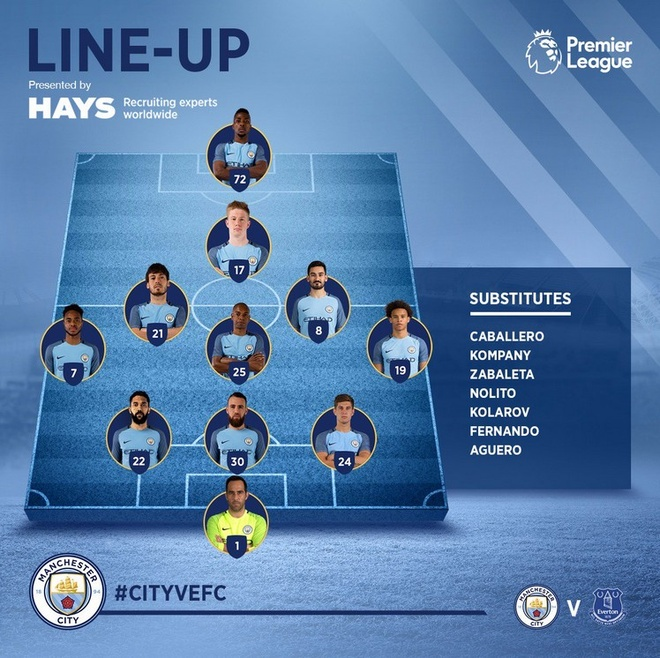 Da hong 2 qua 11 m, Man City bi Everton cam hoa 1-1 hinh anh 4