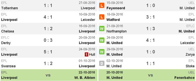 De Gea hoa nguoi hung cuu MU khoi tran thua truoc Liverpool hinh anh 11