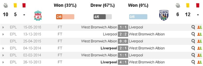 truc tiep liverpool vs West Brom anh 2