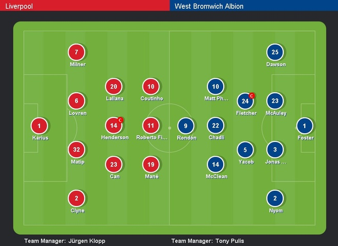 truc tiep liverpool vs West Brom anh 5