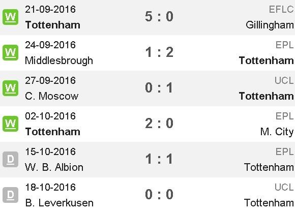 Tottenham bo lo co hoi len ngoi dau sau tran hoa Bournemouth hinh anh 7