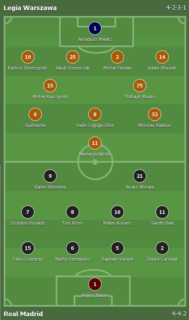 Real Madrid bi Legia cam hoa 3-3 trong tran mua sieu pham hinh anh 3