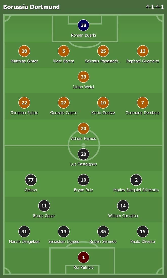 Real Madrid bi Legia cam hoa 3-3 trong tran mua sieu pham hinh anh 7