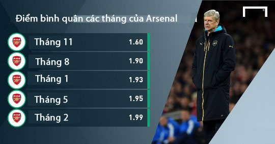 tru cot Arsenal dinh chan thuong anh 3