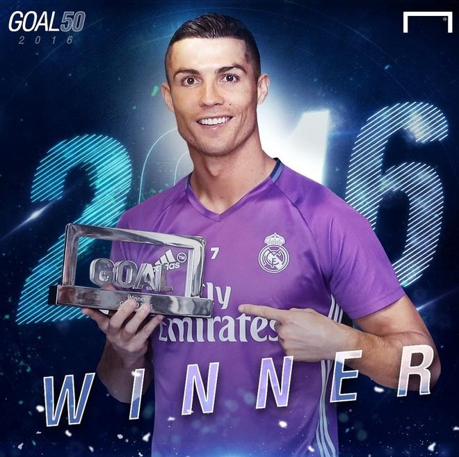 Danh bai Messi, Ronaldo nhan danh hieu hay nhat the gioi hinh anh 11