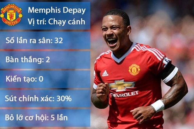 Memphis Depay se tim lai cho dung o Man Utd? hinh anh 1