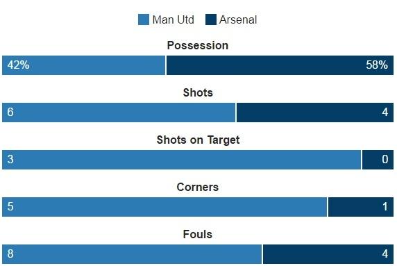 truc tiep MU vs Arsenal anh 32