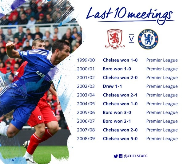 truc tiep chelsea vs middlesbrough anh 7