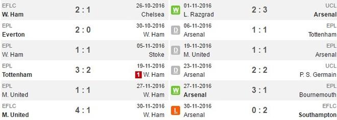 Sanchez ghi hat-trick, Arsenal vui dap West Ham 5-1 hinh anh 4