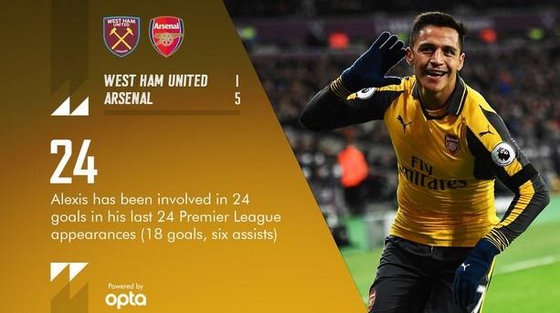 Sanchez ghi hat-trick, Arsenal vui dap West Ham 5-1 hinh anh 20