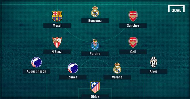 Messi thay Ronaldo o doi hinh hay nhat vong bang cup chau Au hinh anh 1