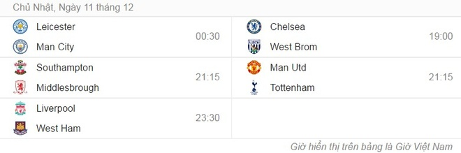 MU lep ve o doi hinh ket hop voi Tottenham hinh anh 13
