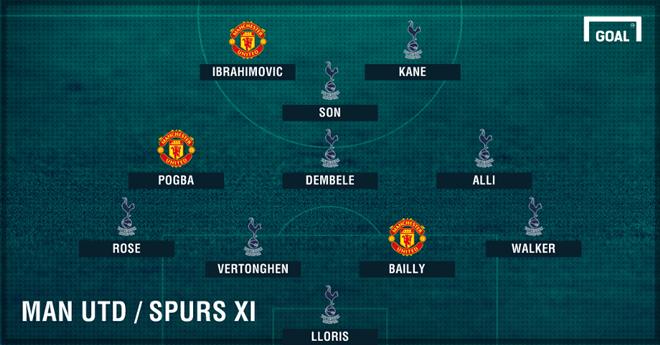 MU vs Tottenham (1-0): Chien thang kem vui hinh anh 2