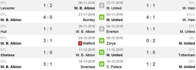 West Brom vs MU (0-2): Ibrahimovic lap cu dup hinh anh 4