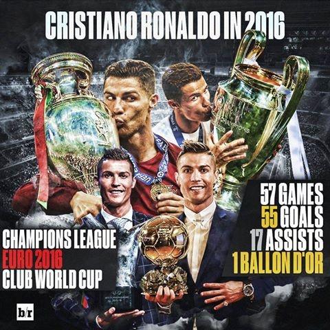 Ronaldo tao hang loat ky luc sau tran chung ket tai Nhat hinh anh 1