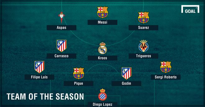 Ronaldo bi gat khoi doi hinh tieu bieu luot di La Liga hinh anh 1
