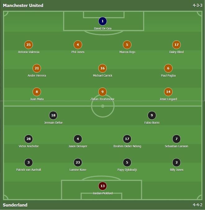 MU vs Sunderland (3-1): Mkhitaryan lap sieu pham hinh anh 4