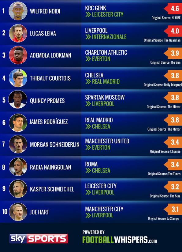 Chuyen nhuong 2/1: Arturo Vidal ban tin hieu den Chelsea hinh anh 3