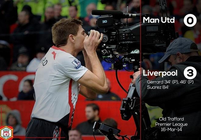 truc tiep MU vs Liverpool anh 17