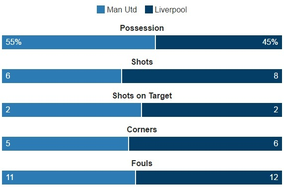 truc tiep MU vs Liverpool anh 36