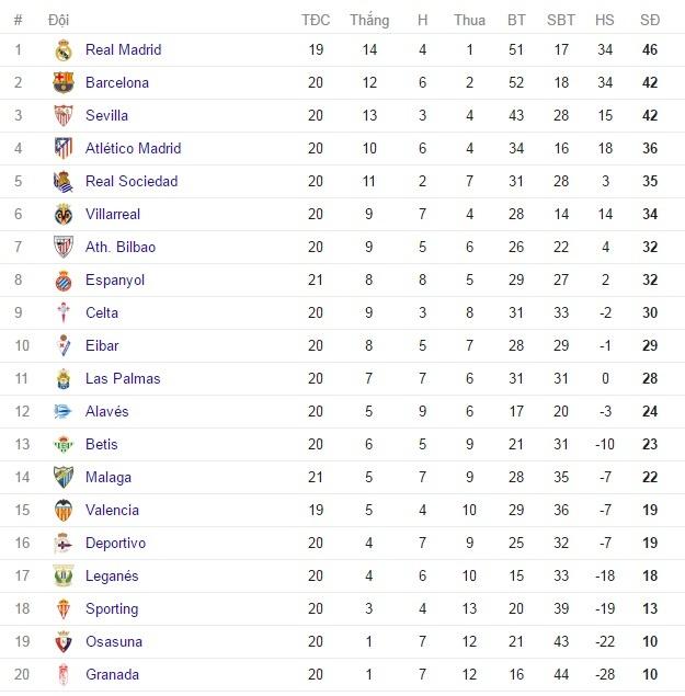 Barcelona vs Bilbao (3-0): Messi sut phat tinh quai hinh anh 8