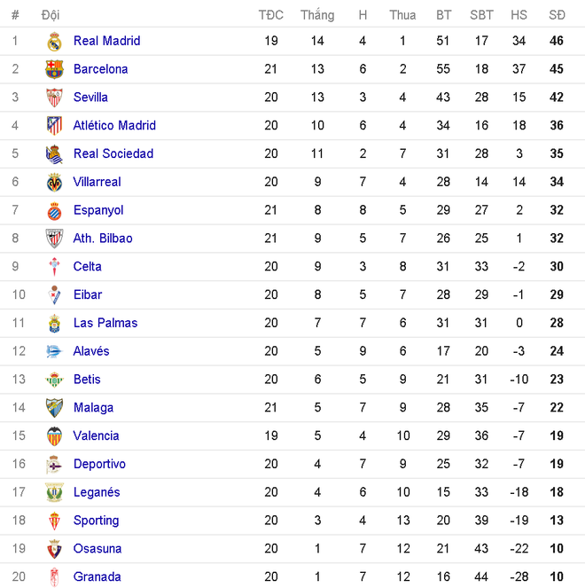 Barcelona vs Bilbao (3-0): Messi sut phat tinh quai hinh anh 1
