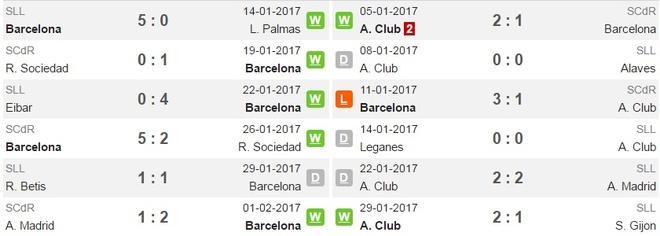 Barcelona vs Bilbao (3-0): Messi sut phat tinh quai hinh anh 7