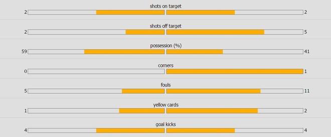 Barcelona vs Bilbao (3-0): Messi sut phat tinh quai hinh anh 13