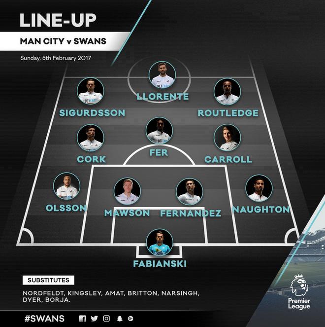 Man City vs Swansea (2-1): Gabriel Jesus lap cu dup hinh anh 3