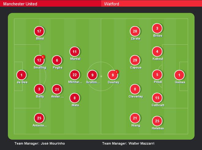 MU vs Watford (2-0): Martial ruc sang hinh anh 10