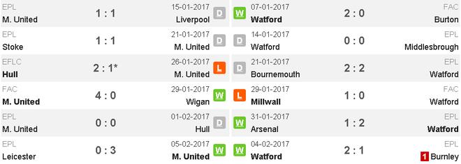 MU vs Watford (2-0): Martial ruc sang hinh anh 7