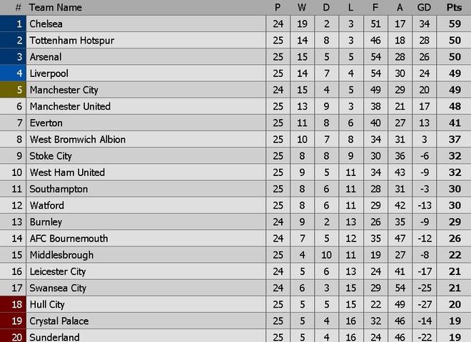 Burnley vs Chelsea (1-1): Chu nha qua cam hinh anh 7