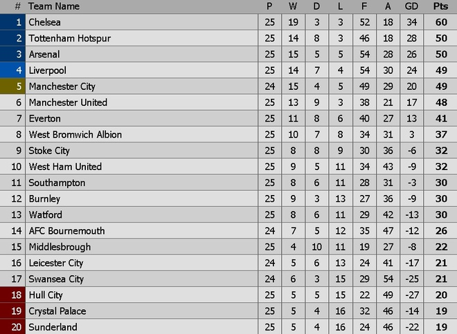 Burnley vs Chelsea (1-1): Chu nha qua cam hinh anh 1
