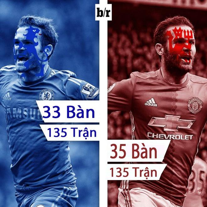 Mourinho: 'Toi se khong de Mata ra di mot lan nua' hinh anh 2