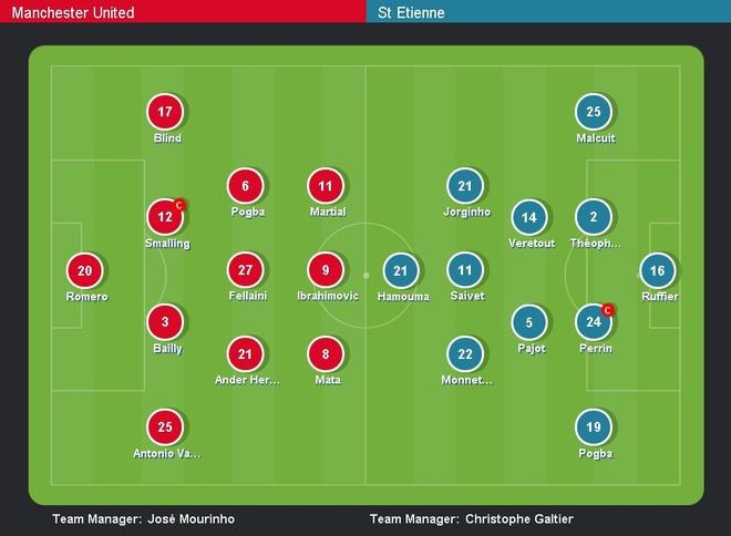 MU 3-0 Saint Etienne: Hat-trick dau tien cua Ibra hinh anh 9