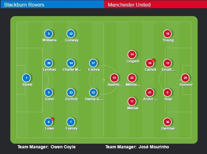 Blackburn 1-2 MU: Pogba - Ibra phoi hop ghi ban hinh anh 3