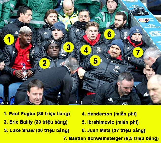 Mourinho mang dan du bi dat gia nhat lich su den Ewood Park hinh anh 1