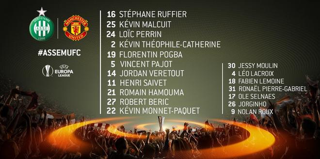 Saint Etienne vs MU (0-1): Eric Bailly nhan the do hinh anh 6