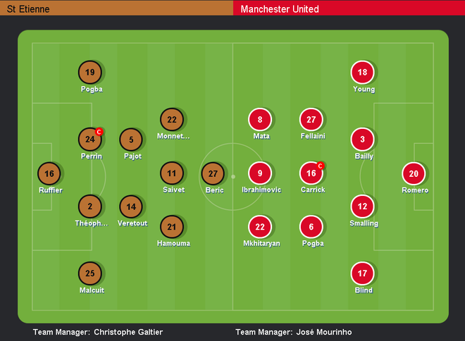 Saint Etienne vs MU (0-1): Eric Bailly nhan the do hinh anh 7
