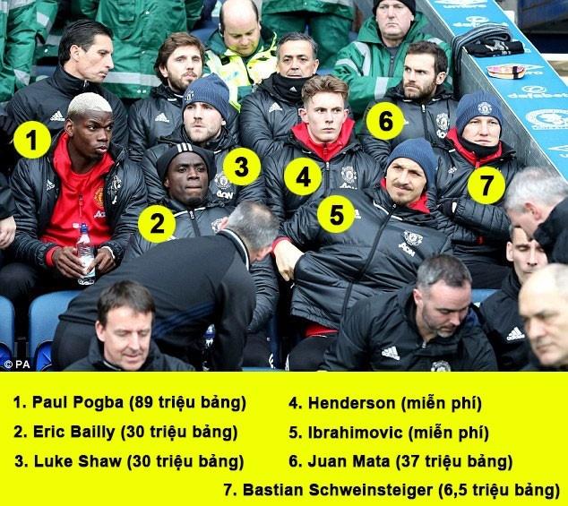 Saint Etienne vs MU (0-1): Eric Bailly nhan the do hinh anh 2