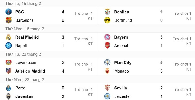 Doi hinh te nhat luot di vong 1/8 Champions League hinh anh 13