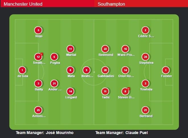 MU vs Southampton (3-2): 'Dang cuu the' Ibrahimovic hinh anh 19