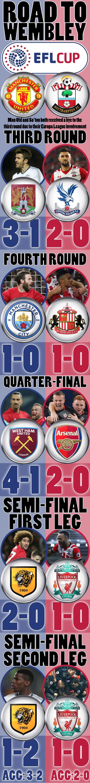 MU vs Southampton (3-2): 'Dang cuu the' Ibrahimovic hinh anh 2