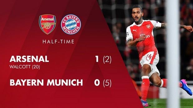 Koscielny nhan the do, Arsenal thua Bayern 2-10 sau 2 luot tran hinh anh 20